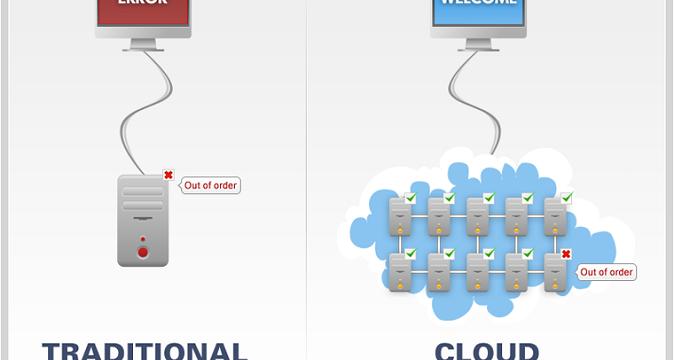 Cloud Hosting vs hosting condiviso: vantaggi a confronto